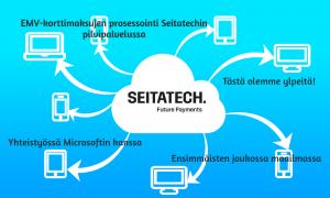 Seitatechin maksuliikennejärjestelmä siirtyy Seitatechin pilvipalveluun
